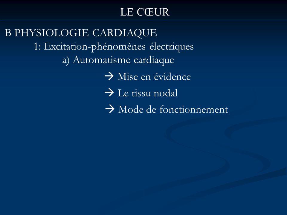 LE CŒUR B PHYSIOLOGIE CARDIAQUE. 1: Excitation-phénomènes électriques. a) Automatisme cardiaque.  Mise en évidence.