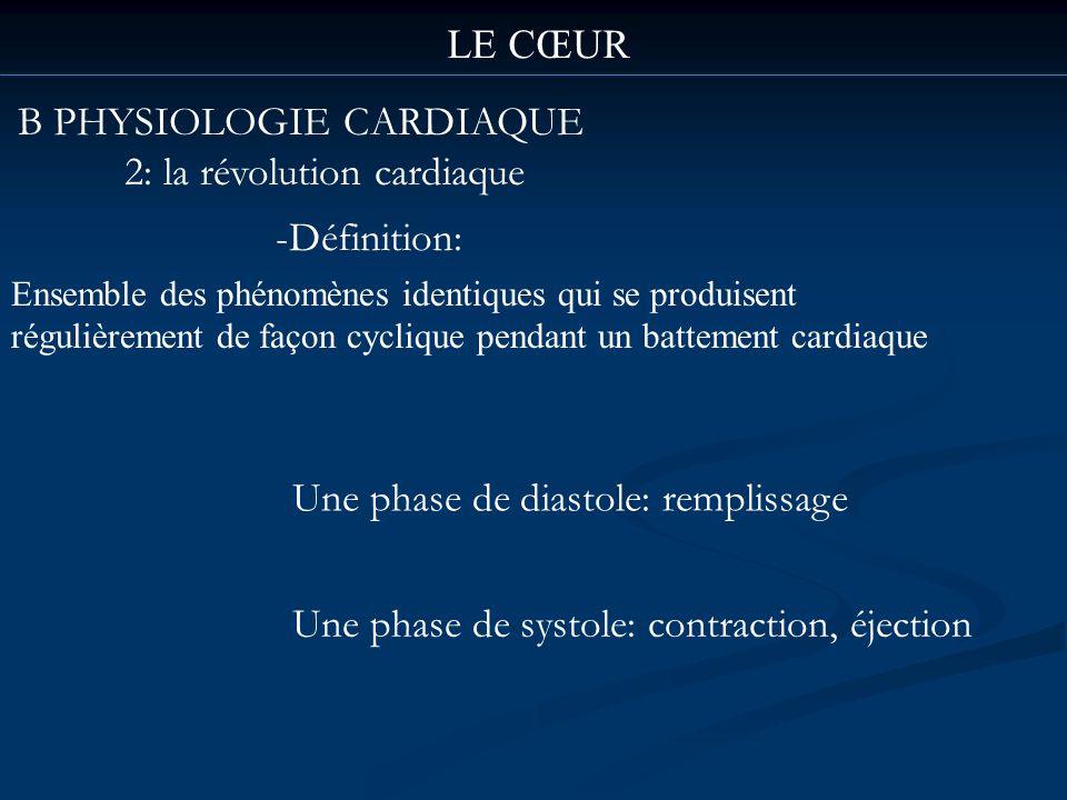 B PHYSIOLOGIE CARDIAQUE 2: la révolution cardiaque