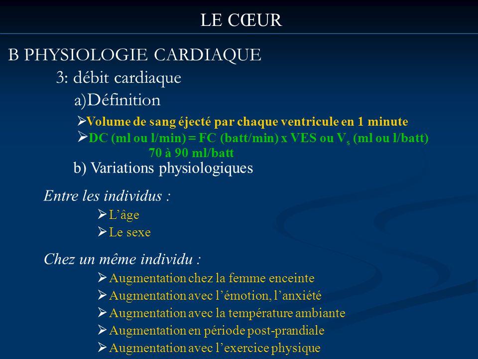 B PHYSIOLOGIE CARDIAQUE 3: débit cardiaque a)Définition