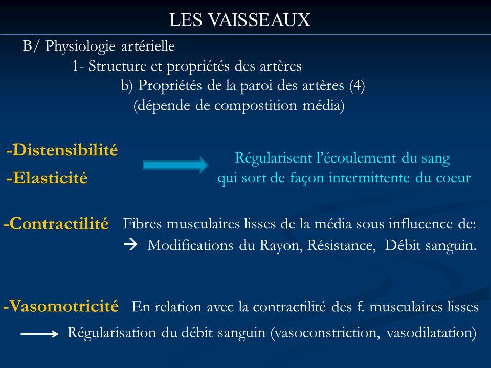 LES VAISSEAUX -Distensibilité -Elasticité -Contractilité