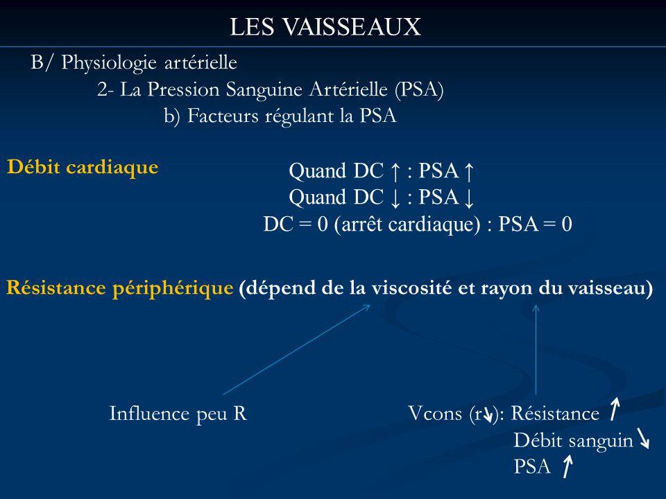 DC = 0 (arrêt cardiaque) : PSA = 0