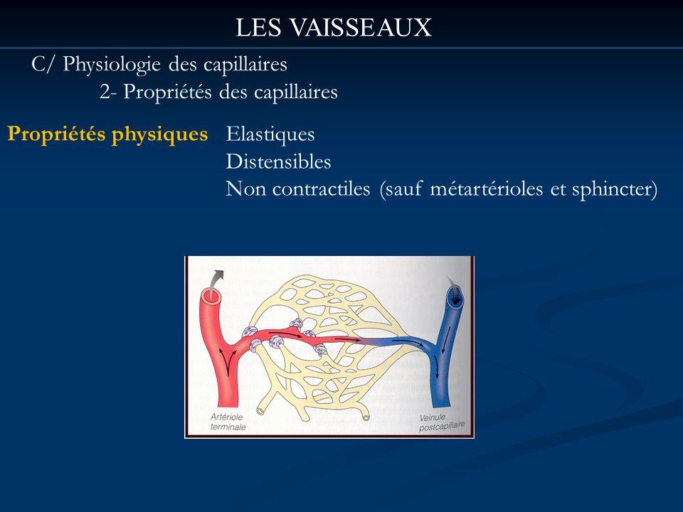 LES VAISSEAUX C/ Physiologie des capillaires