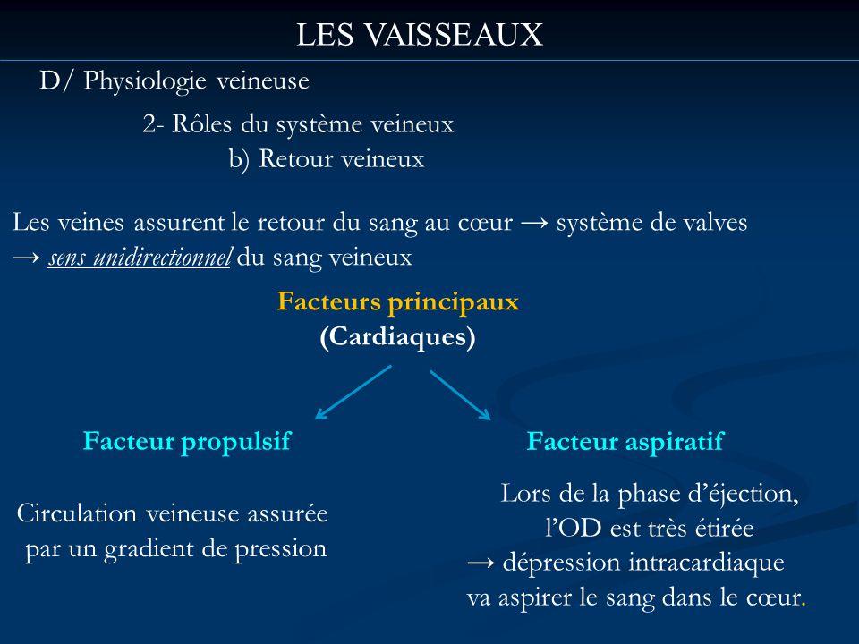 LES VAISSEAUX D/ Physiologie veineuse 2- Rôles du système veineux