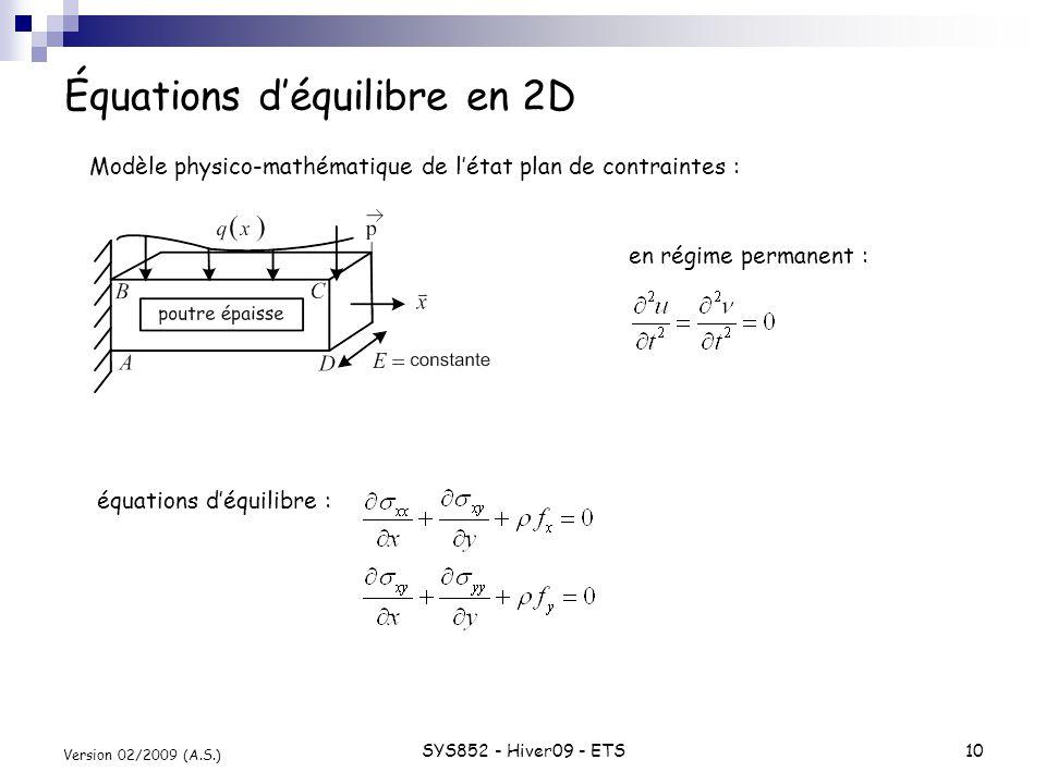Équations d'équilibre en 2D