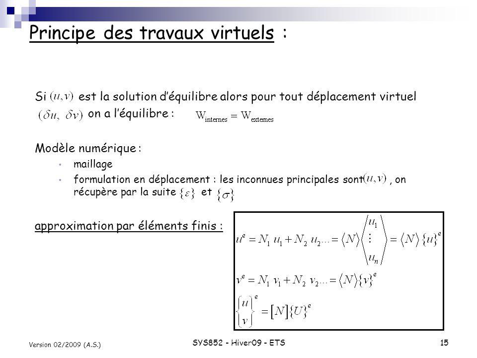 Principe des travaux virtuels :