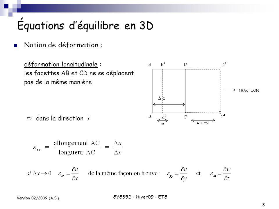 Équations d'équilibre en 3D