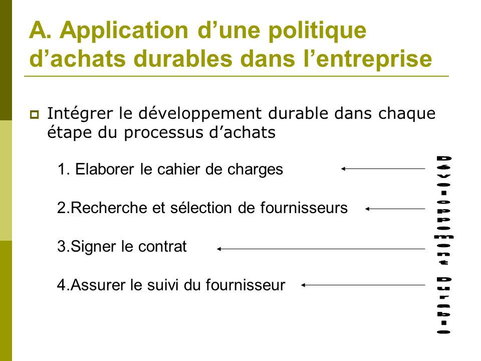 A. Application d'une politique d'achats durables dans l'entreprise