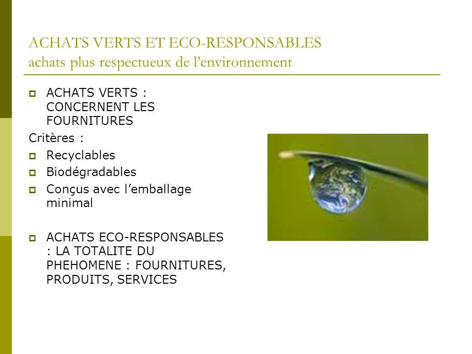 ACHATS VERTS ET ECO-RESPONSABLES achats plus respectueux de l'environnement