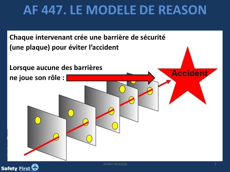 AF 447. LE MODELE DE REASON Chaque intervenant crée une barrière de sécurité. (une plaque) pour éviter l'accident.