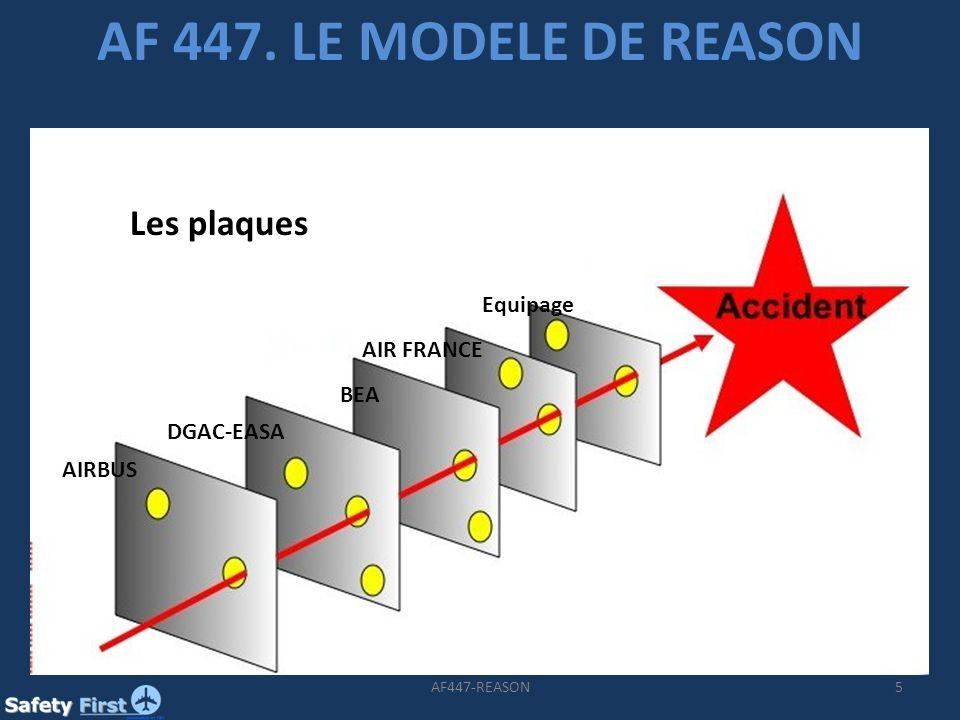 AF 447. LE MODELE DE REASON Les plaques Equipage AIR FRANCE BEA