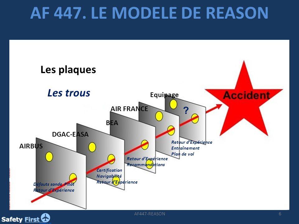 AF 447. LE MODELE DE REASON Les plaques Les trous Equipage