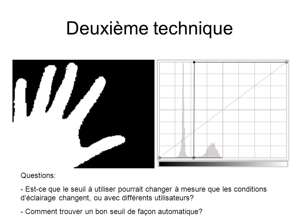 Deuxième technique Questions: