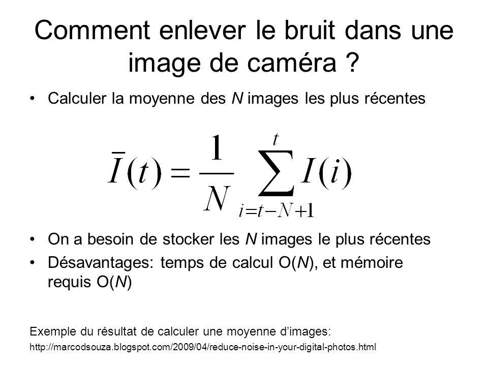 Comment enlever le bruit dans une image de caméra