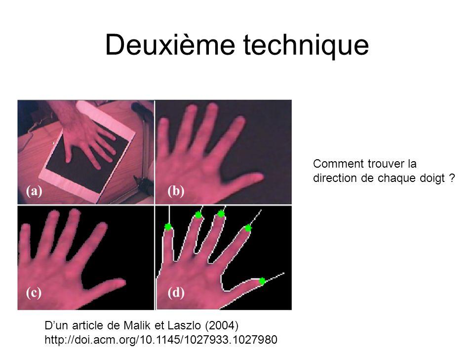 Deuxième technique Comment trouver la direction de chaque doigt