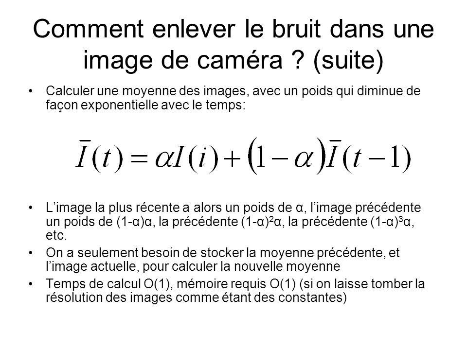 Comment enlever le bruit dans une image de caméra (suite)