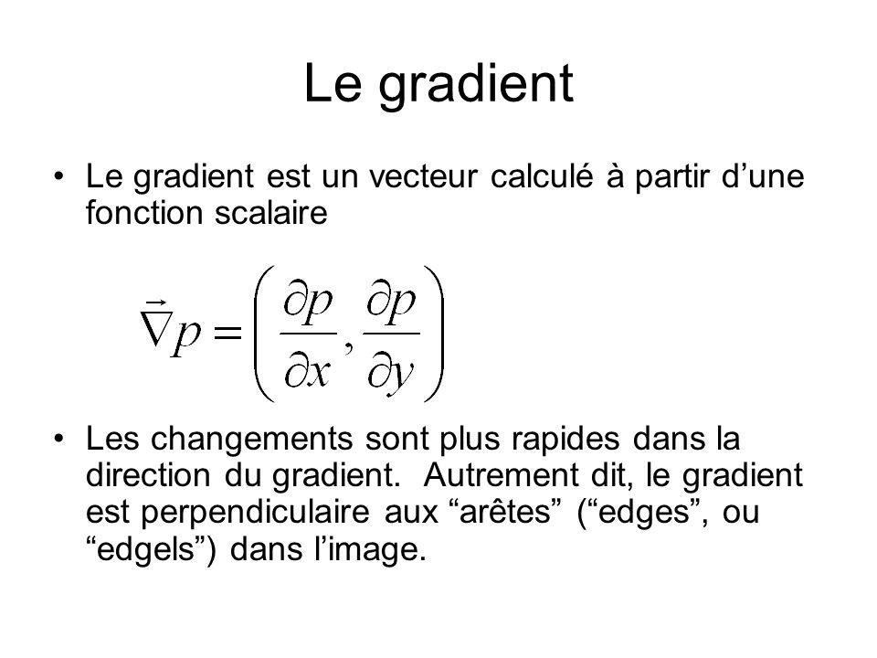 Le gradient Le gradient est un vecteur calculé à partir d'une fonction scalaire.