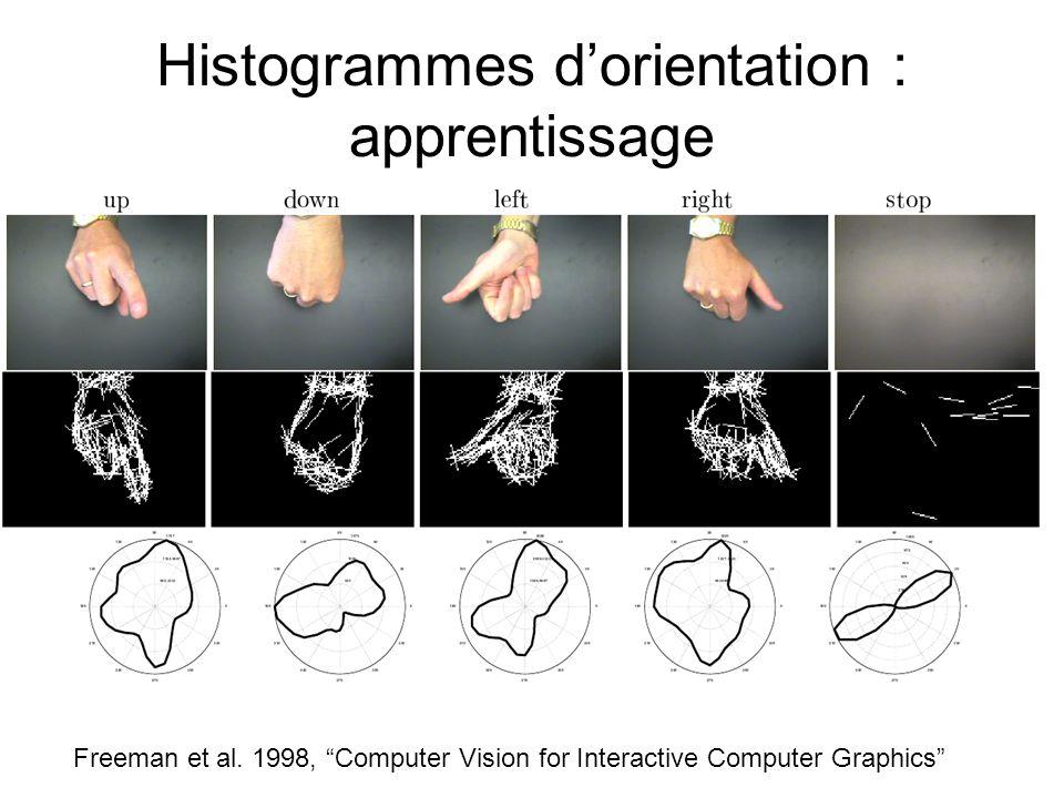 Histogrammes d'orientation : apprentissage