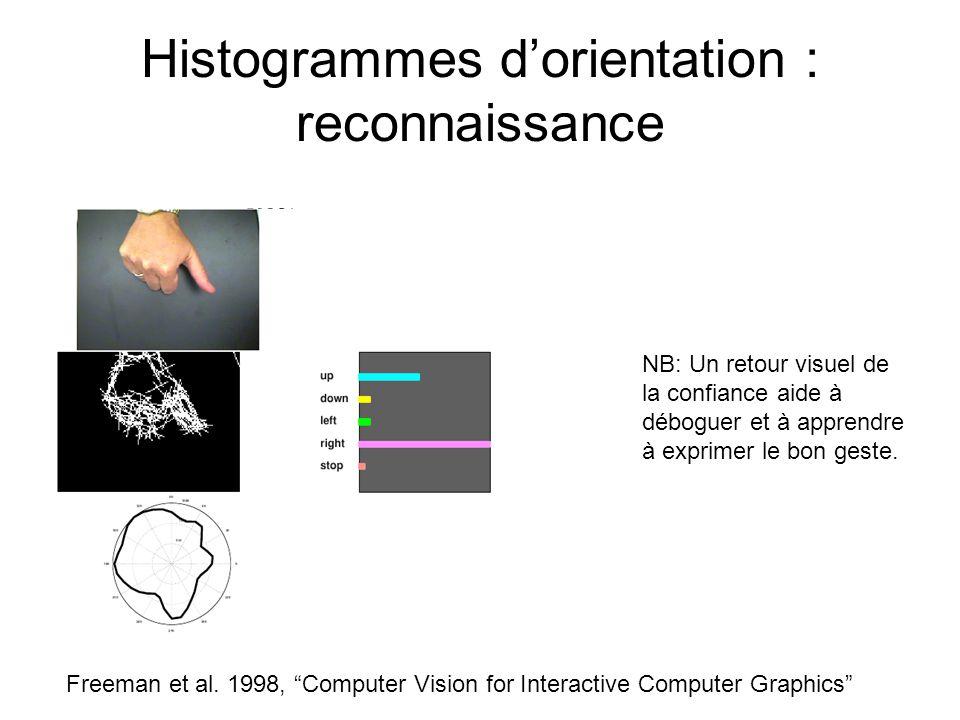 Histogrammes d'orientation : reconnaissance