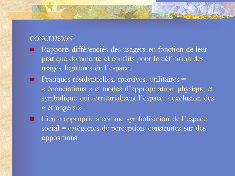 CONCLUSION Rapports différenciés des usagers en fonction de leur pratique dominante et conflits pour la définition des usages légitimes de l'espace.