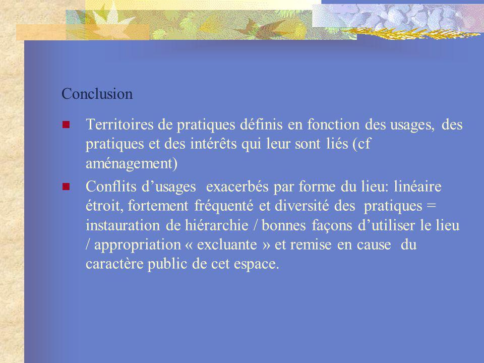 Conclusion Territoires de pratiques définis en fonction des usages, des pratiques et des intérêts qui leur sont liés (cf aménagement)
