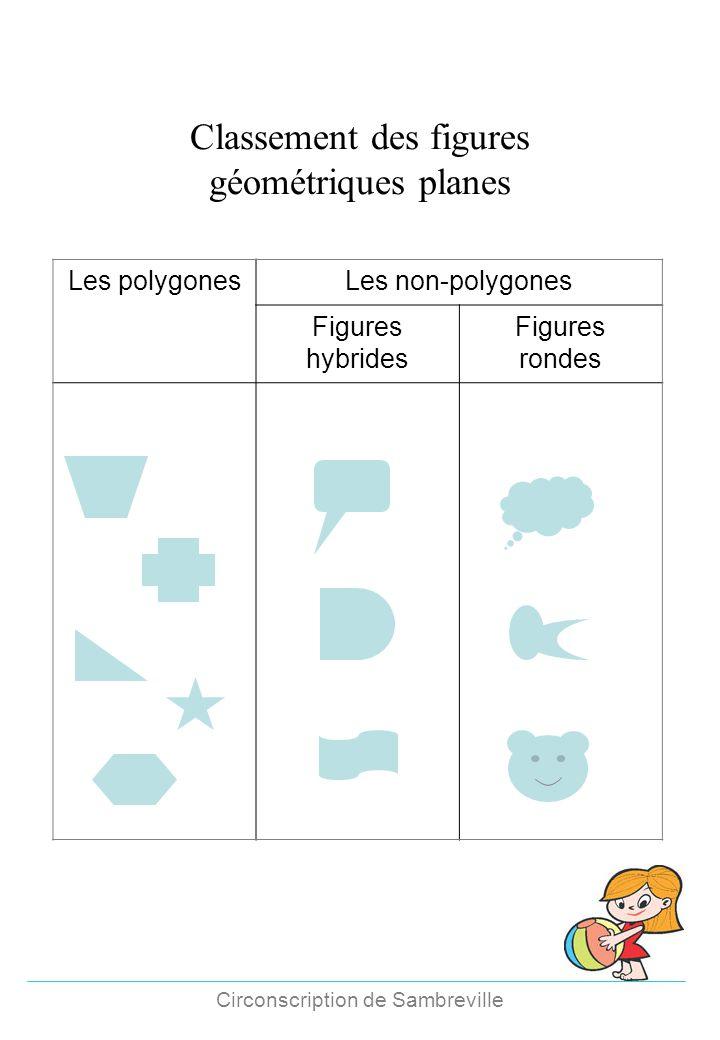 Classement des figures géométriques planes