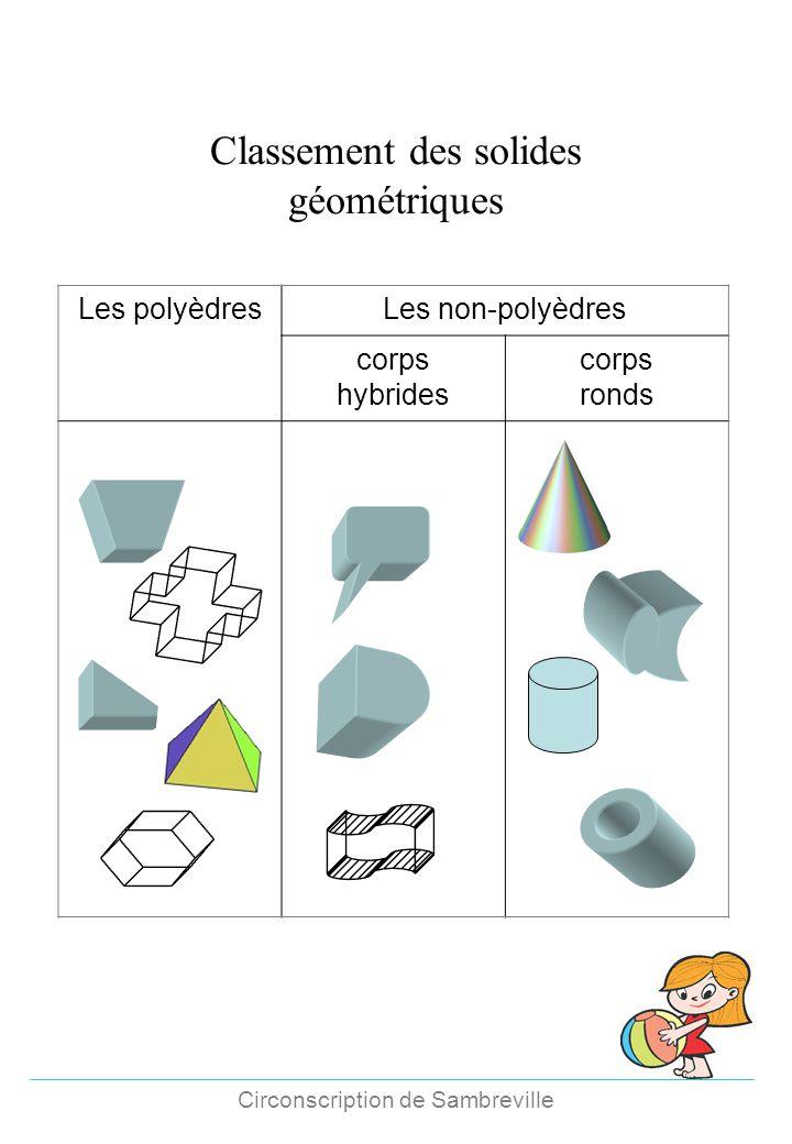 Classement des solides géométriques