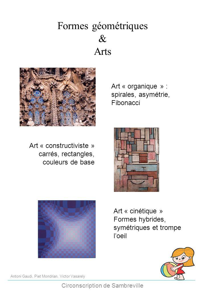Formes géométriques & Arts
