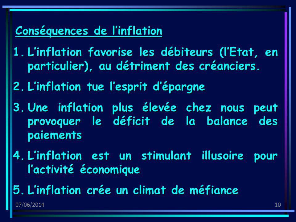Conséquences de l'inflation