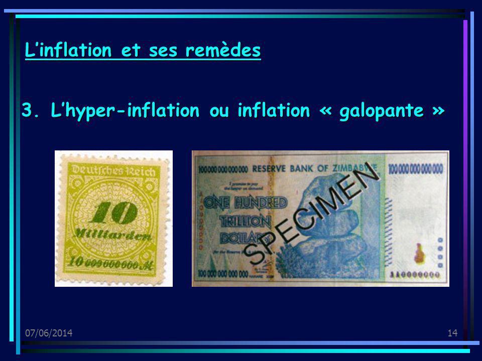 L'inflation et ses remèdes