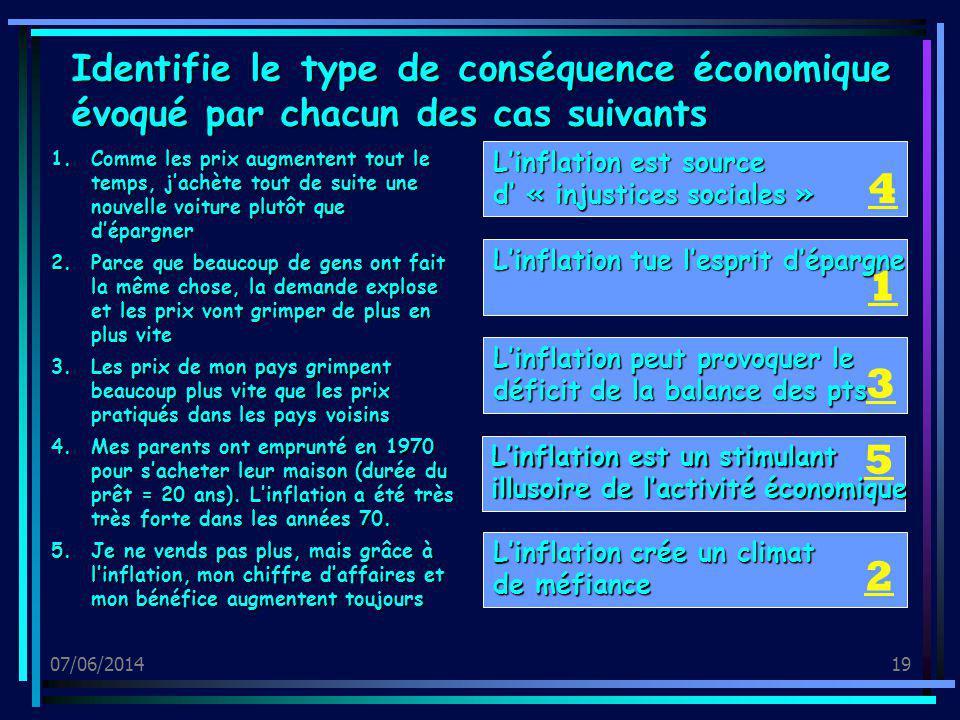 Identifie le type de conséquence économique évoqué par chacun des cas suivants