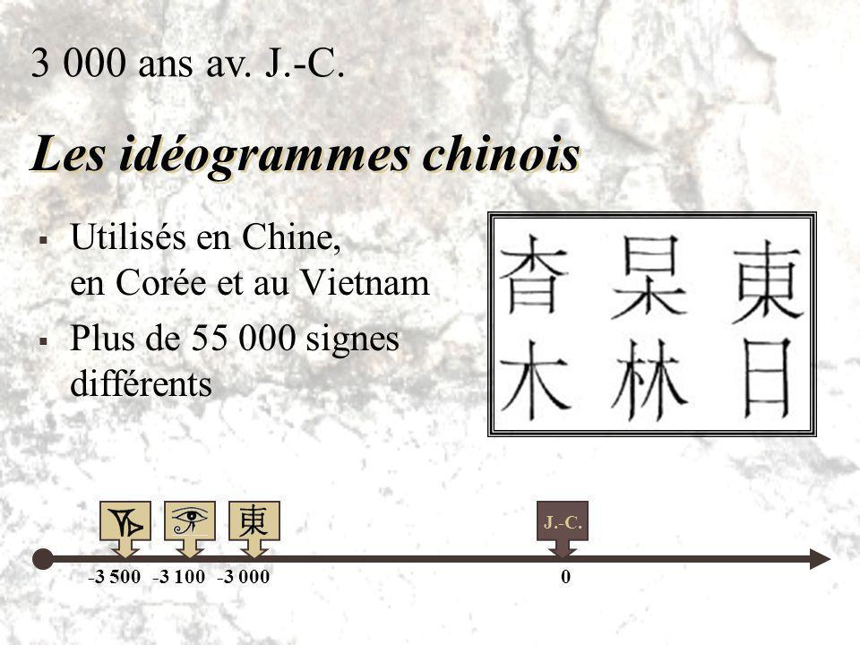 Les idéogrammes chinois