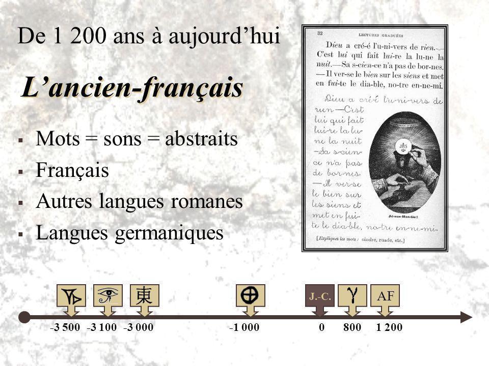 L'ancien-français De 1 200 ans à aujourd'hui Mots = sons = abstraits