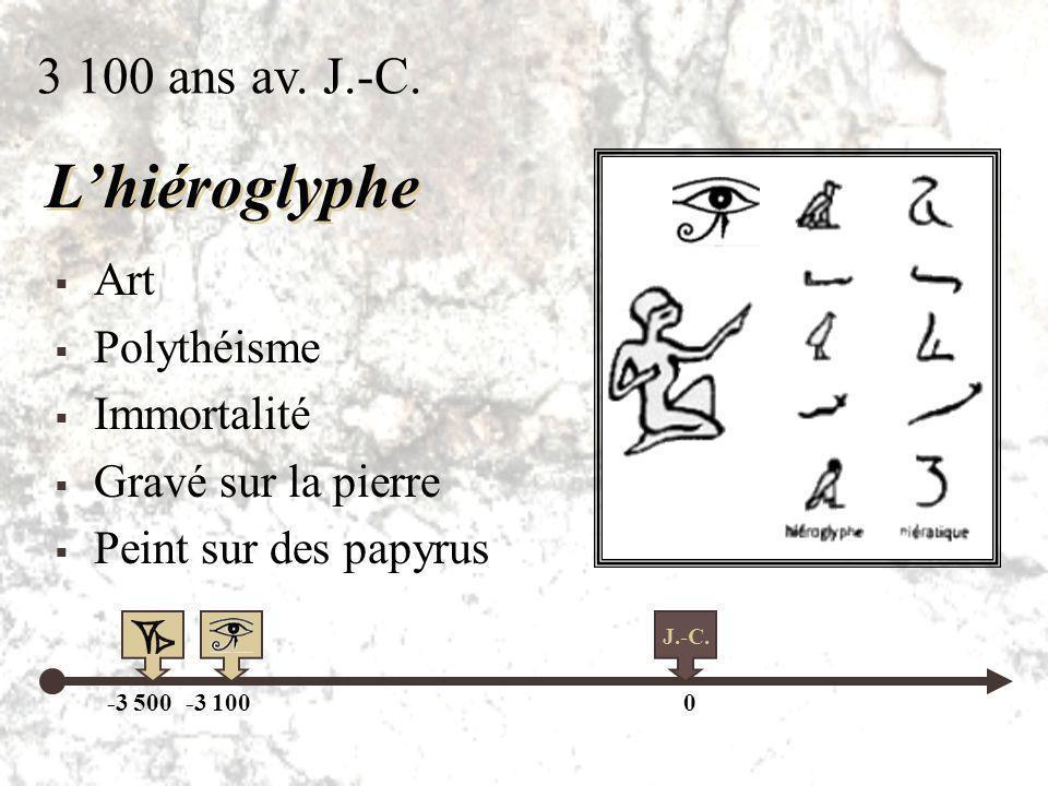 L'hiéroglyphe 3 100 ans av. J.-C. Art Polythéisme Immortalité