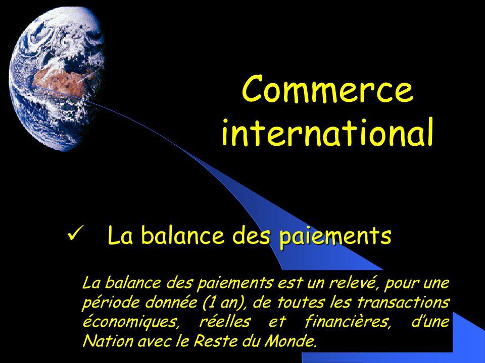 Commerce international