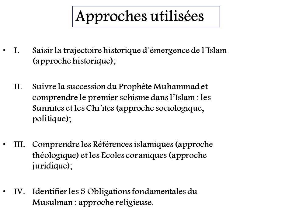 Approches utilisées I. Saisir la trajectoire historique d'émergence de l'Islam (approche historique);