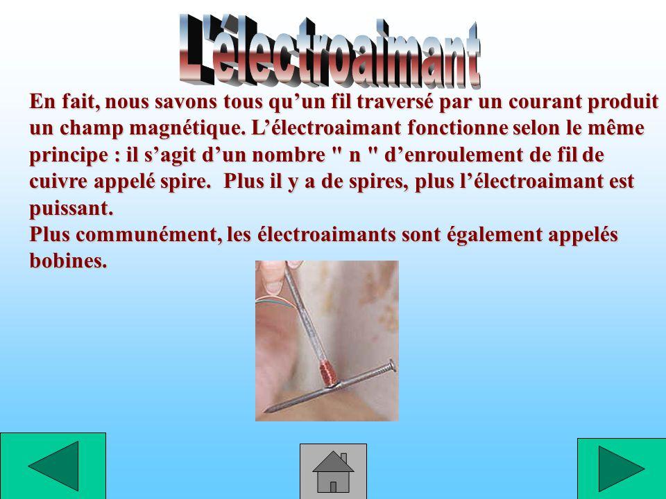 L électroaimant