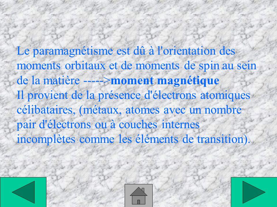 Le paramagnétisme est dû à l orientation des moments orbitaux et de moments de spin au sein de la matière ----->moment magnétique