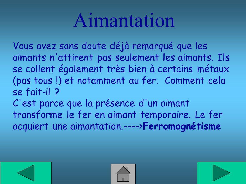 Aimantation