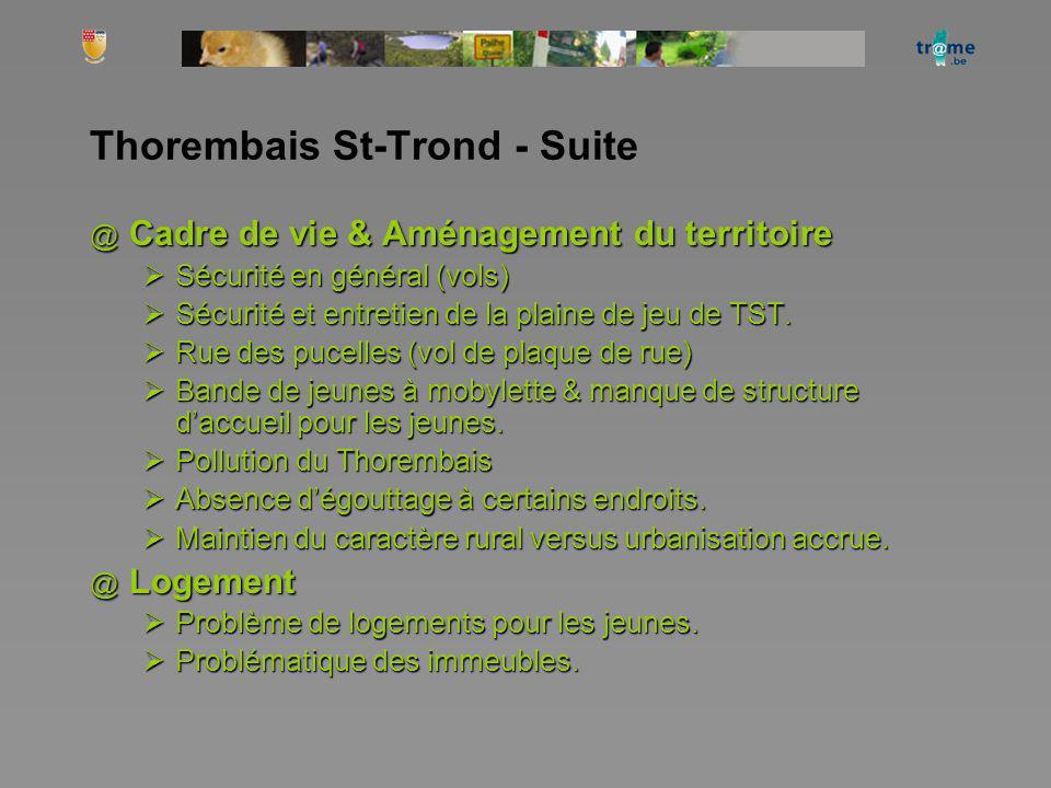 Thorembais St-Trond - Suite