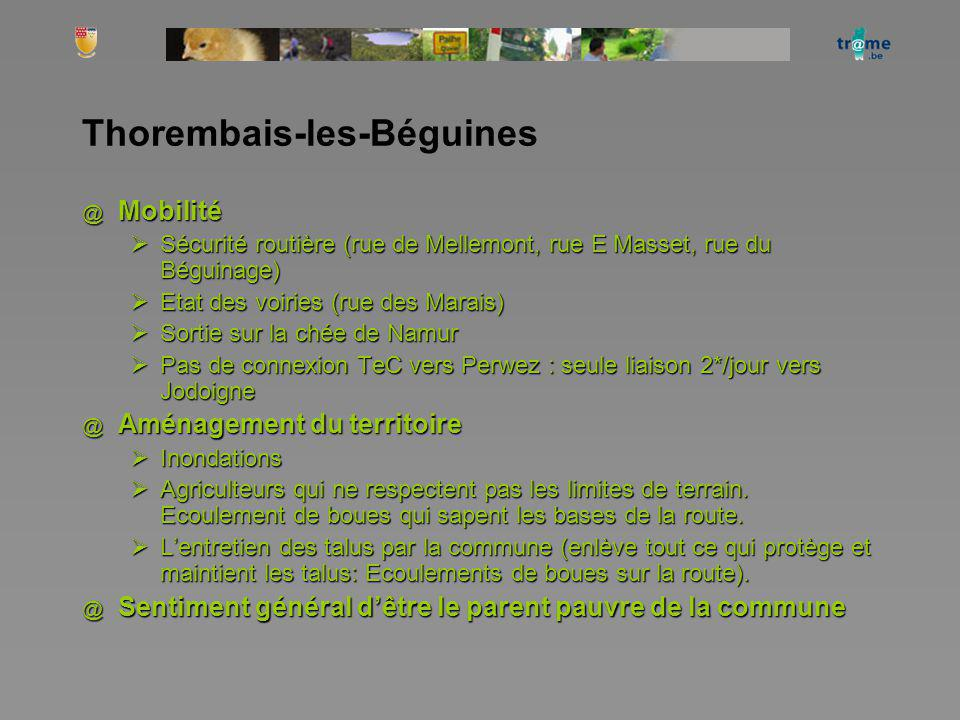 Thorembais-les-Béguines