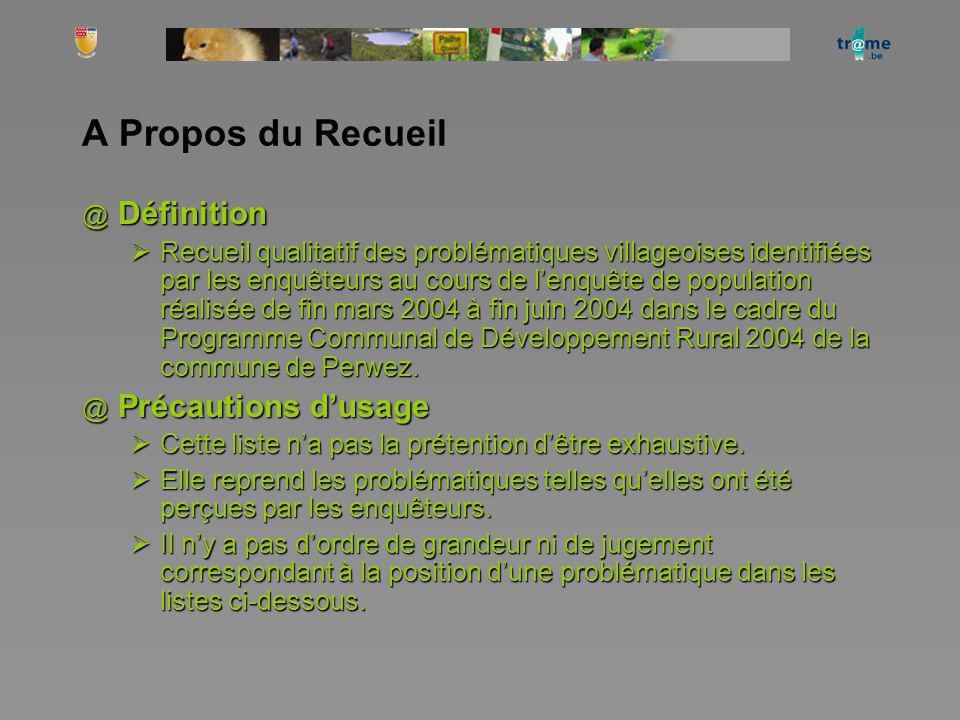 A Propos du Recueil Définition Précautions d'usage