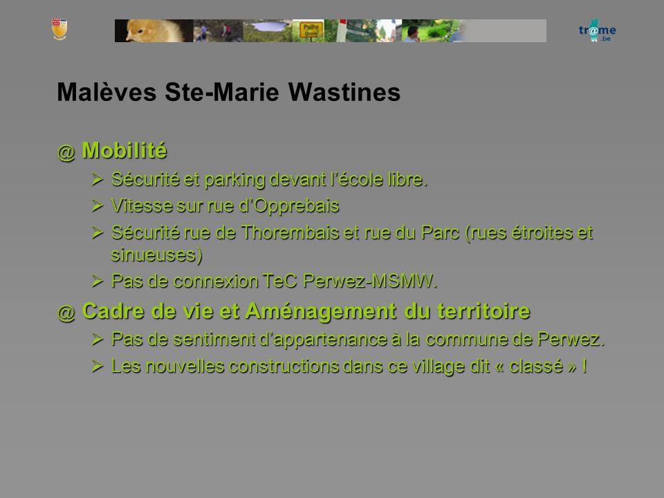 Malèves Ste-Marie Wastines