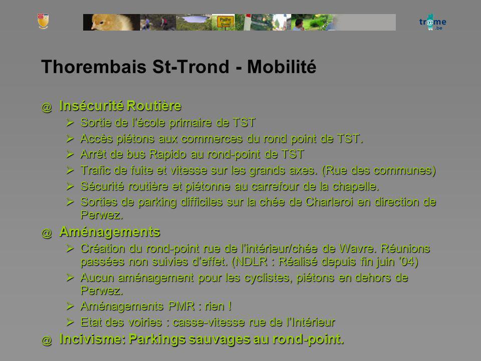 Thorembais St-Trond - Mobilité