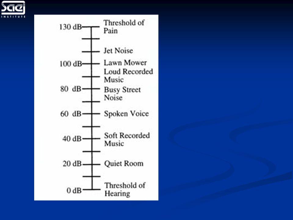 L'onde acoustique