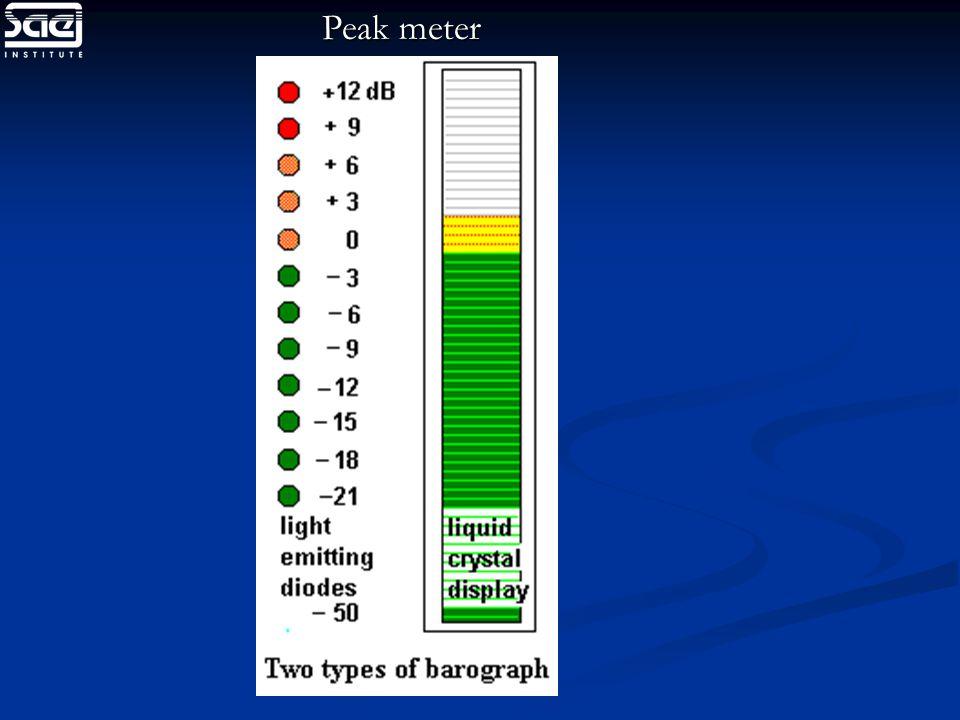 Peak meter