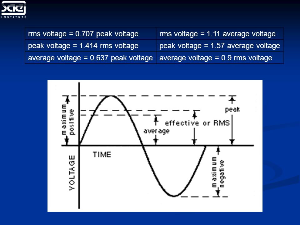 rms voltage = 0.707 peak voltage