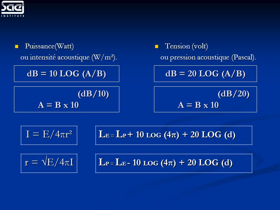 I = E/4πr² LE = LP + 10 LOG (4π) + 20 LOG (d) r = √E/4πI