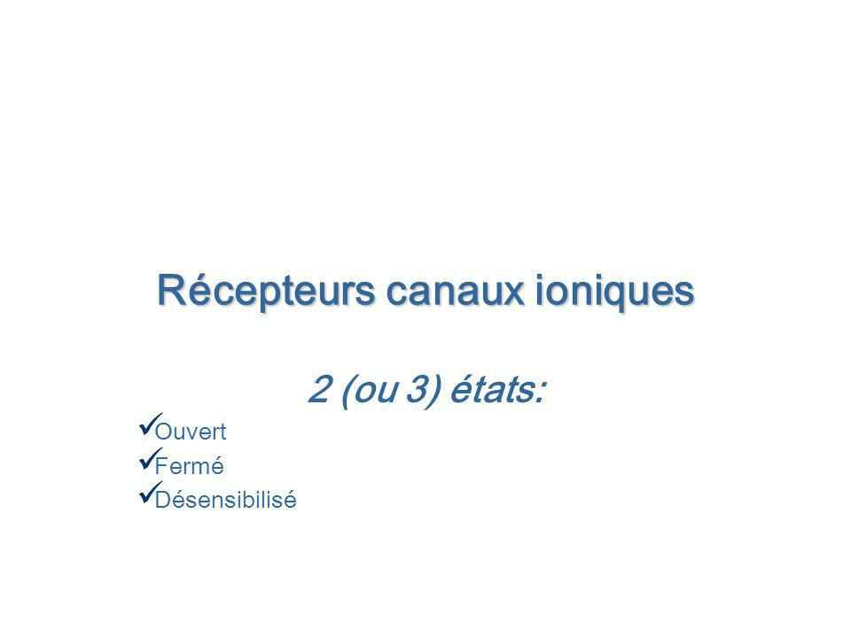 Récepteurs canaux ioniques