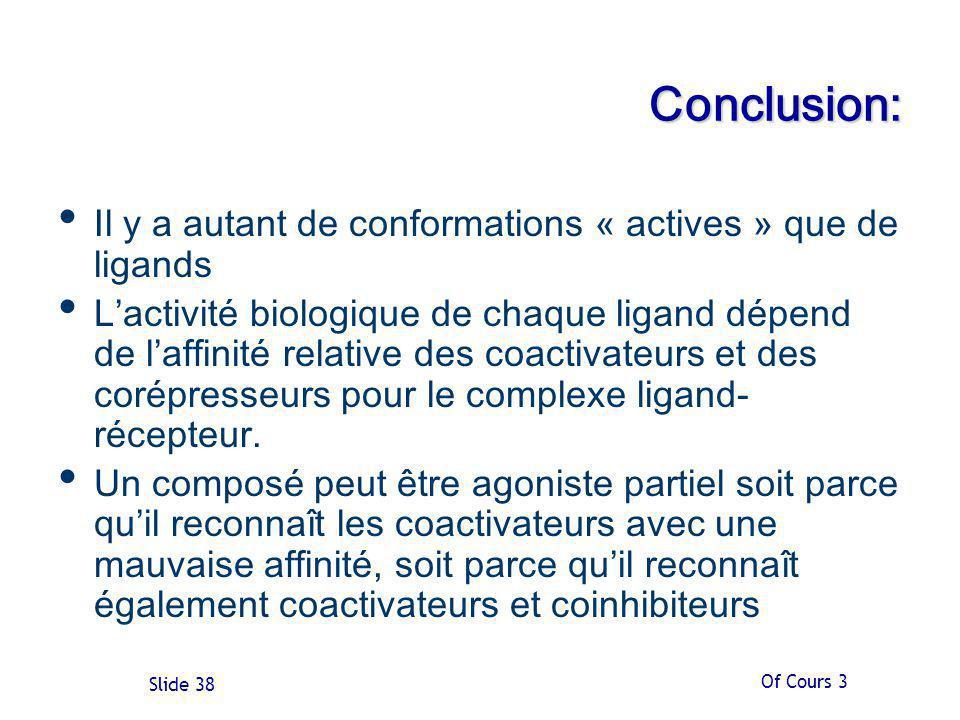 Conclusion: Il y a autant de conformations « actives » que de ligands