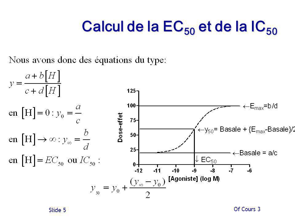 Calcul de la EC50 et de la IC50